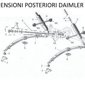 BALESTRA COMPLETA DI SUPPORTI DAIMLER V8
